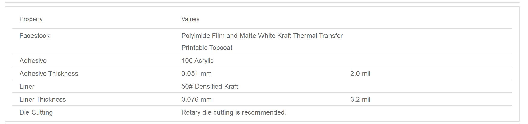 3M 7812 tape data sheet by aerchs