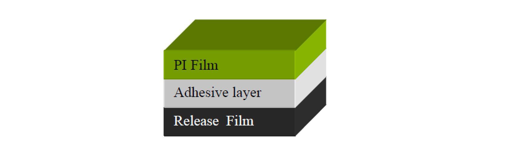 polyimide Coverlay filmo por FPCB strukturo