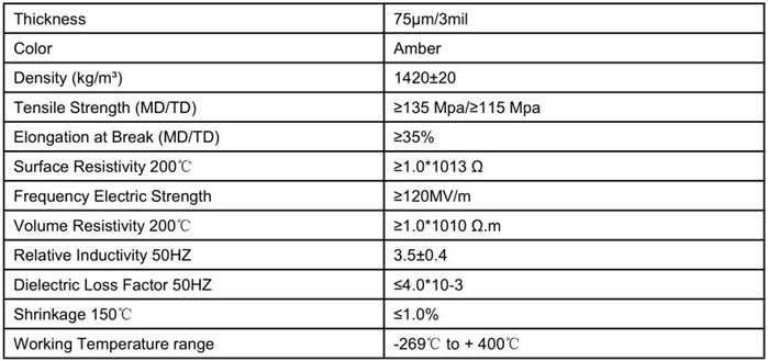 3M 5413 Kapton tape Datasheet