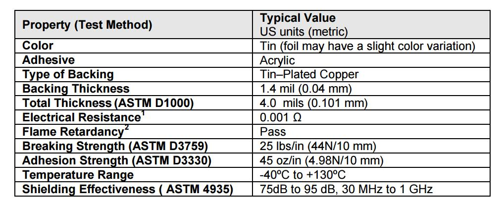 3M 1345 Embossed Tin-Plated Copper Datasheet